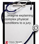 Washington Defective Medical Device Lawyer 2